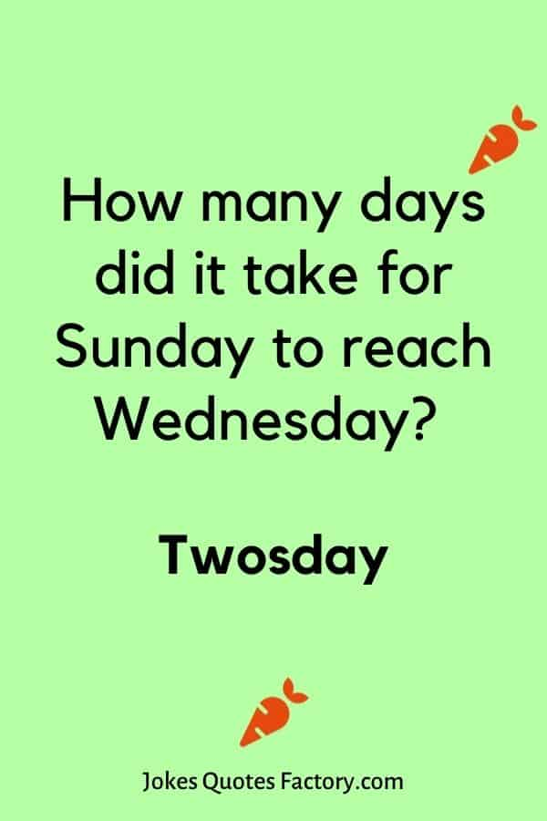 How many days did it take for Sunday to reach Wednesday